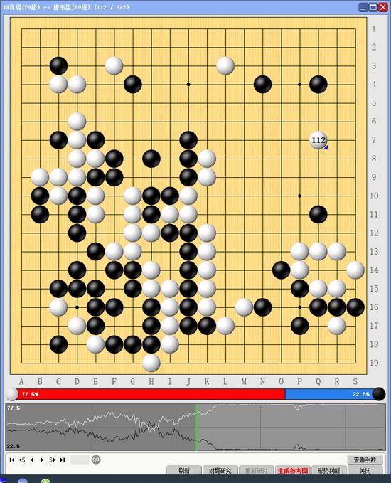 申真谞两胜唐韦星 10人赛第九场韩方五连胜反超比分