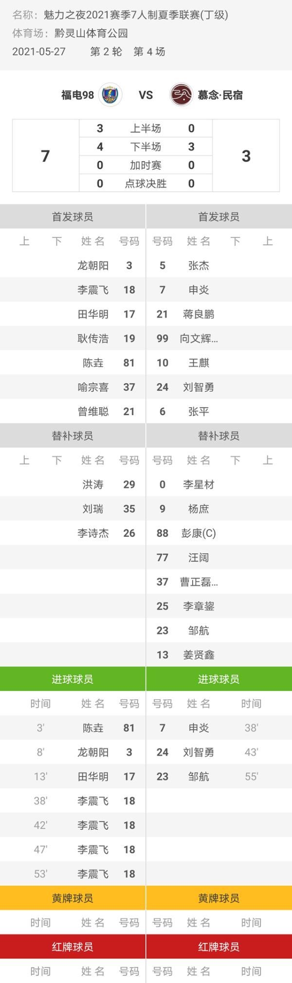 魅力之夜2021赛季7人制足球夏季联赛 慕念·民宿3-7福电98