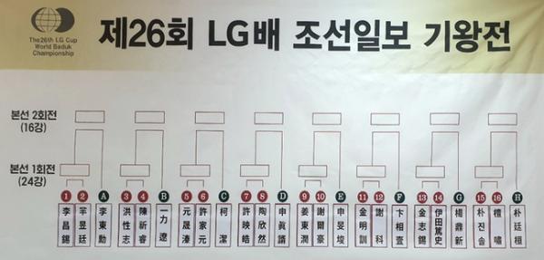 30日直播LG杯首轮 芈昱廷VS李昌锡 谢尔豪VS姜东润