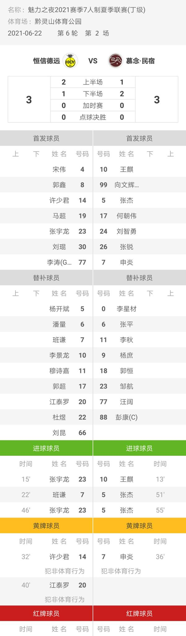 魅力之夜2021赛季7人制足球夏季联赛 恒信德远3-3慕念·民宿