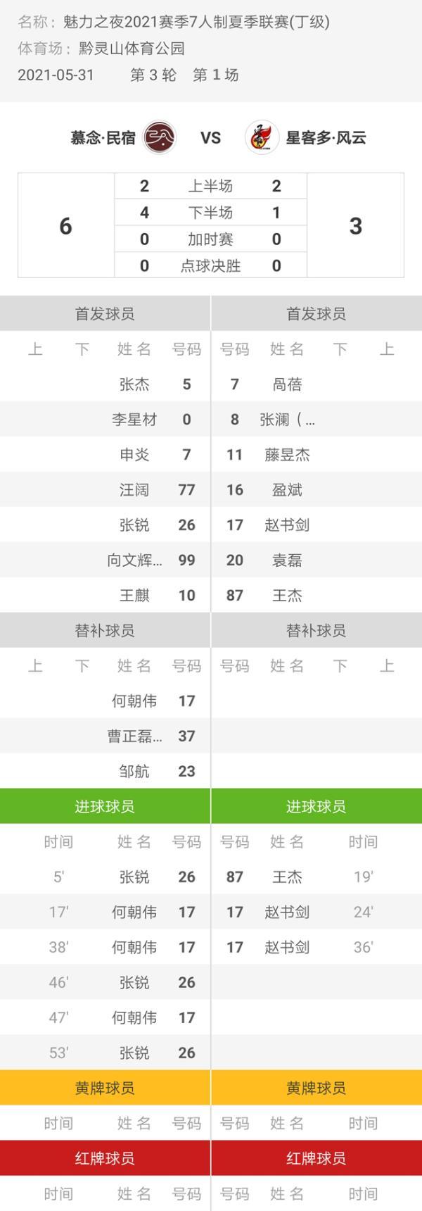 魅力之夜2021赛季7人制足球夏季联赛 慕念·民宿6-3风云