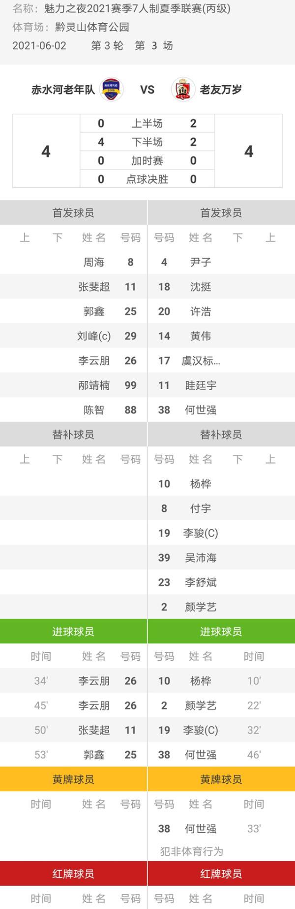 魅力之夜2021赛季7人制足球夏季联赛 赤水河老年队4-4老友万