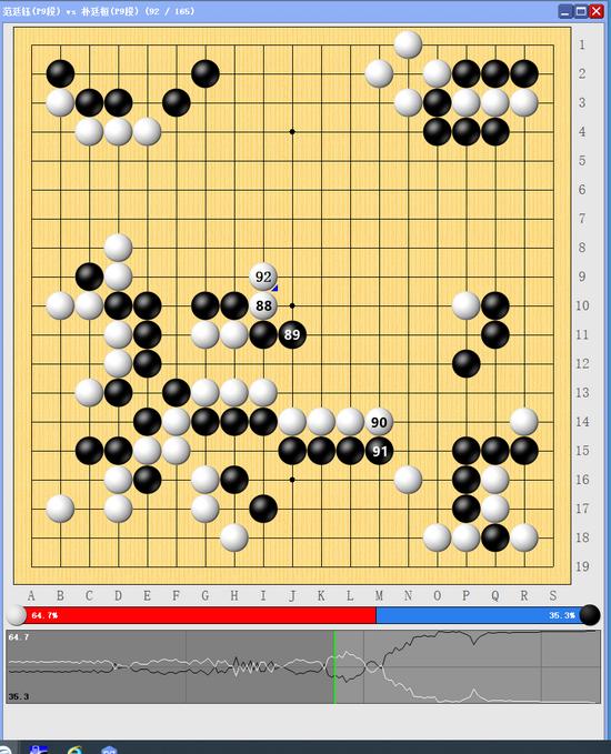 超级循环赛第三轮开战 范廷钰强攻无果不敌朴廷桓