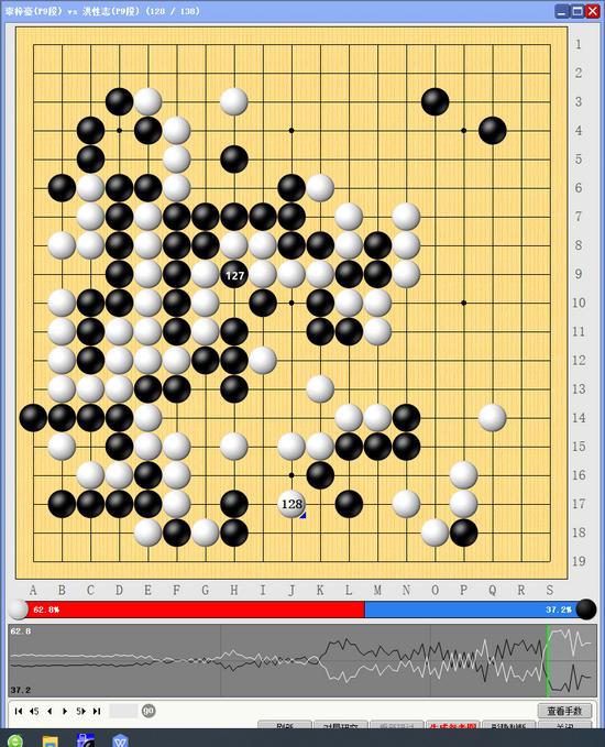 超循赛全盘八块棋对杀 辜梓豪技高一筹屠龙洪性志