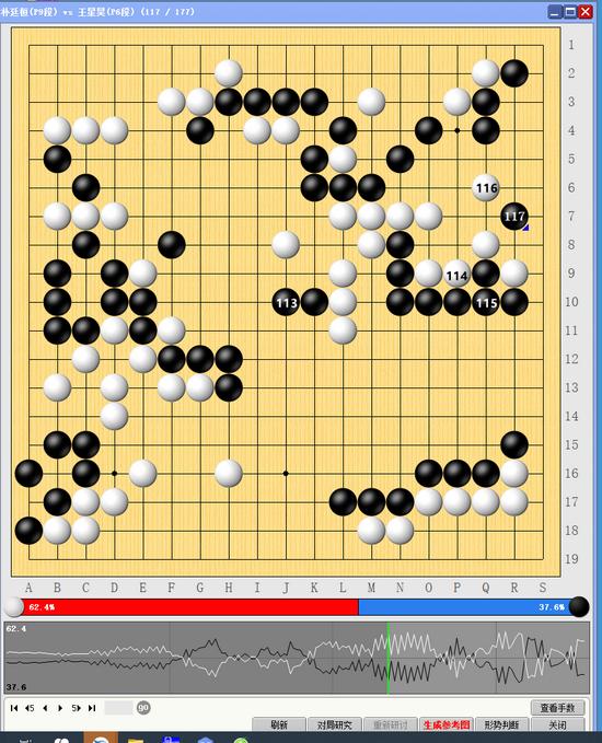 超循赛榜首大战 朴廷桓1目半小胜王星昊继续领跑