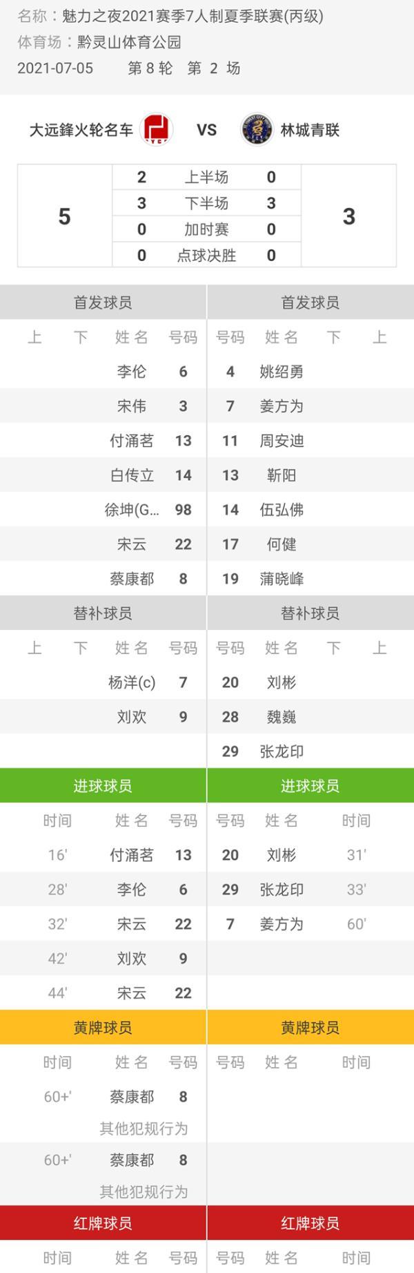 魅力之夜2021赛季7人制足球夏季联赛 鋒火轮名车5-3林城青联