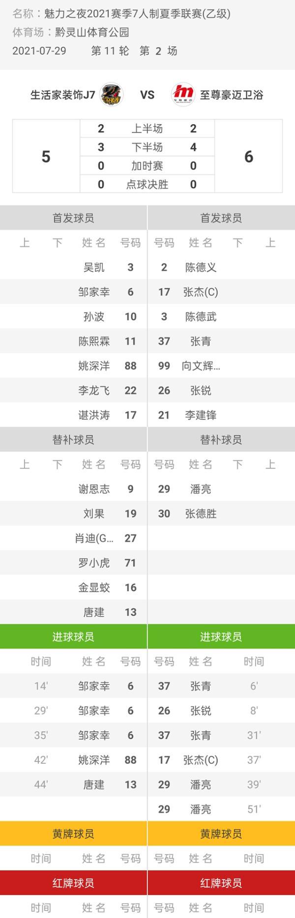 魅力之夜2021赛季7人制足球夏季联赛 豪迈卫浴6-5生活家装饰J7