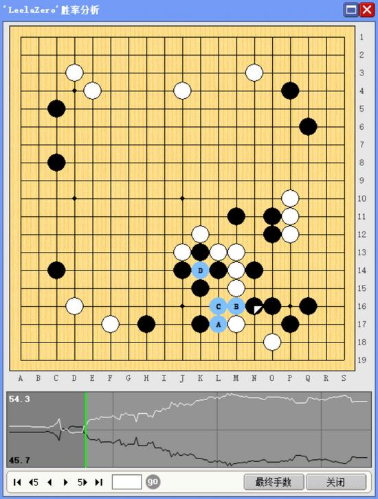 顶尖棋士战决赛第四局朴廷桓完胜扳平 13日决胜局
