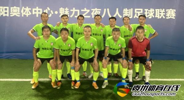 贵阳市企事业单位八人制 贵州康络维八方聚2-0平坝远航