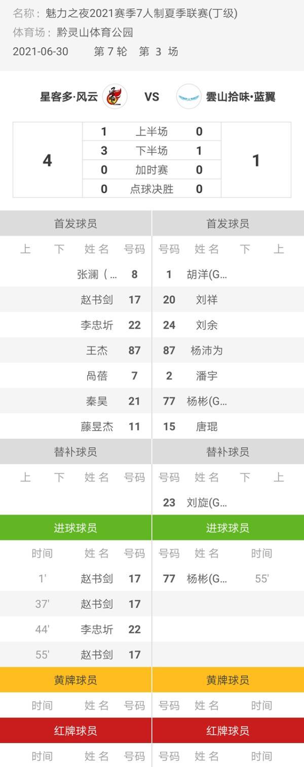 魅力之夜2021赛季7人制足球夏季联赛 星客多·风云4-1蓝翼