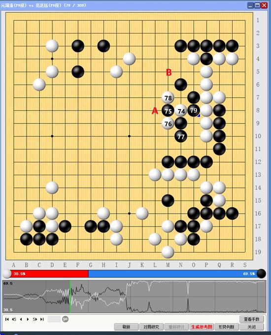 超循赛第33局范廷钰折戟 元大锤比赛结束暂列第9