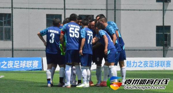 七眼桥B队2-1在一起 方皓进球获评最佳