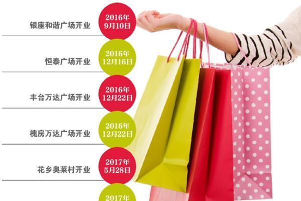 丽泽新商业项目开始招商