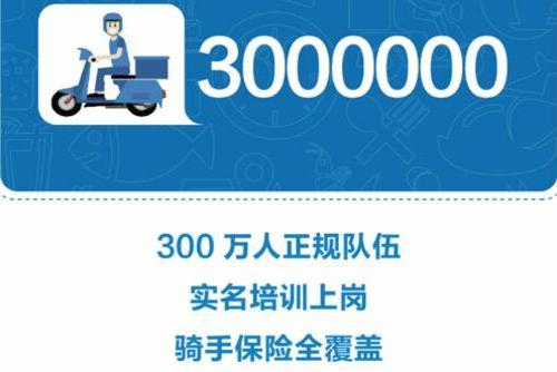 超200万实体餐厅加速数字化改造