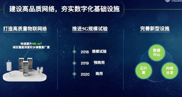 中国移动尚冰:大力推进5G规模试验和应用示范 争取2020年全面商用