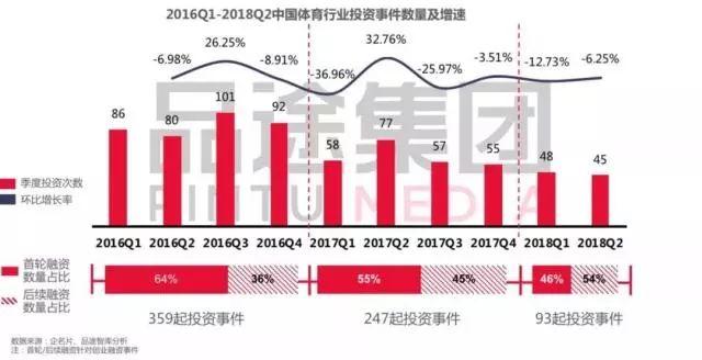 体育产业报告丨资本,中国足球的最后一根救命稻草