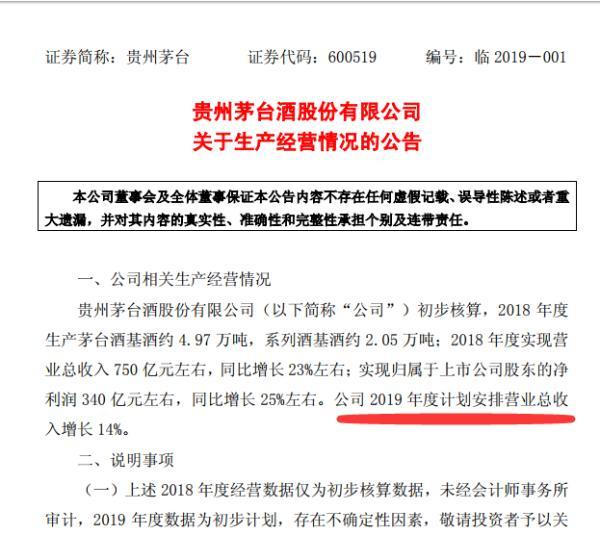 贵州茅台2018年利润340亿 今年计划安排营业总收入增长14%