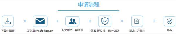 Phpstudy联合各大安全厂商为用户提供免费安全检测服务