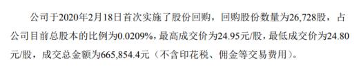振江股份回购公司股份 成交总金额为67万元