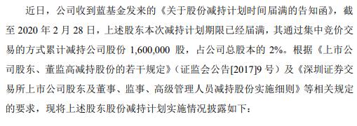 正海生物股东蓝基金减持160万股 套现约1.13亿元