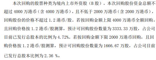 东沣B将花不超4000万港币回购公司股份 用于股权激励