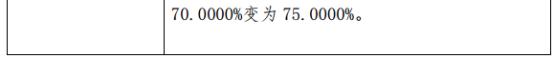 信联股份股东许辉增持25万股 权益变动后持股比例为75%
