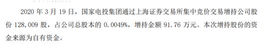上海电力股东国家电投集团增持13万股 耗资约92万元