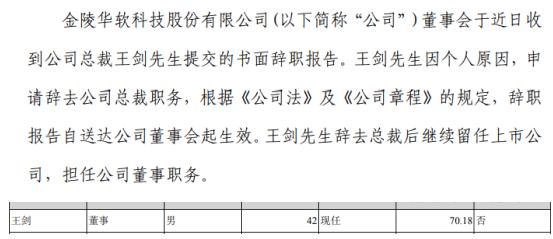 华软科技总裁王剑辞职 2018年薪酬为70万元