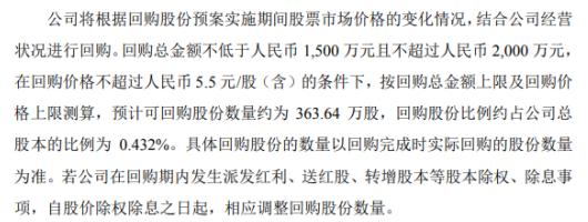 银龙股份将花不超2000万元回购公司股份 用于股权激励