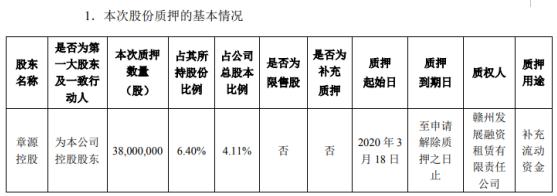章源钨业股东章源控股质押3800万股 用于补充流动资金