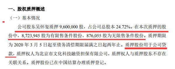 龙腾影视股东吴怀玺质押960万股 用于公司贷款