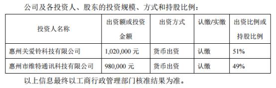 中山爱科控股子公司爱铃科技对外投资102万元设立控股孙公司