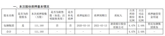包钢股份股东包钢集团质押11.12亿股 用于偿还包钢集团债务