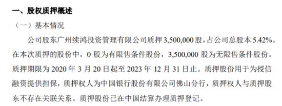 考迈托股东质押350万股 用于为授信融资提供担保