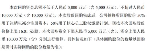 昆药集团将花不超1亿元回购公司股份 用于股权激励