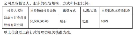 汇春科技对外投资3000万元设立全资子公司