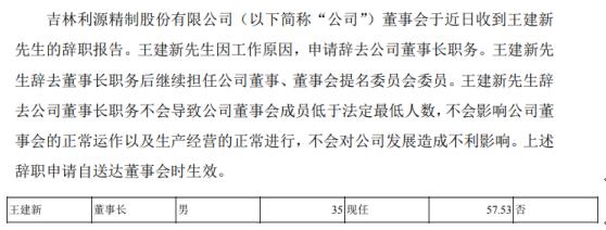 *ST利源董事长王建新辞职 2018年薪酬为57.53万元