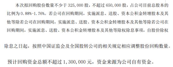 天健股份将花不超130万元回购公司股份 用于股权激励