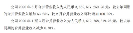 环旭电子2020年3月合并营收为35.7亿元 同比增长53.25%