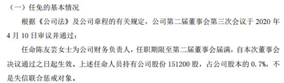 琪玥环保将花不超1651.65万元回购公司股份 用于股权激励