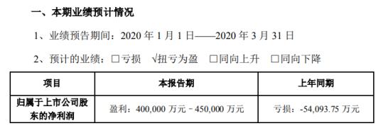 牧原股份2020年一季度预计净利40亿元–45亿元 商品猪销售均价上涨