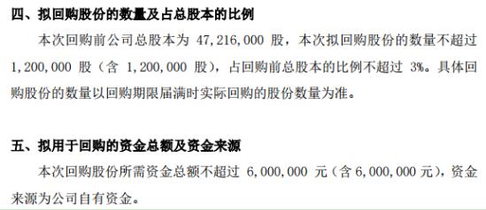 龙宇医药将花不超过600万元回购公司股份