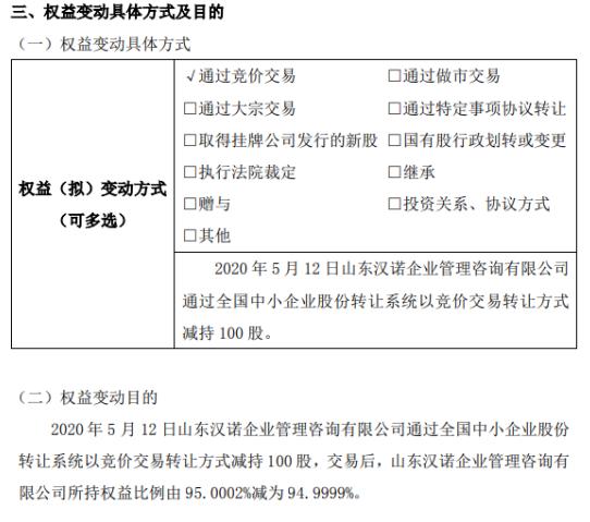 汉诺佳池股东汉诺咨询减持100股 持股比例降至94.9999%