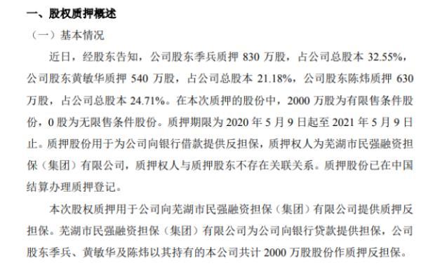 纽麦特3名股东合计质押2000万股 用于为公司向银行借款提供反担保