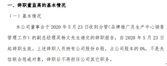 天意有福副总经理吴杨文辞职 不持有公司股份