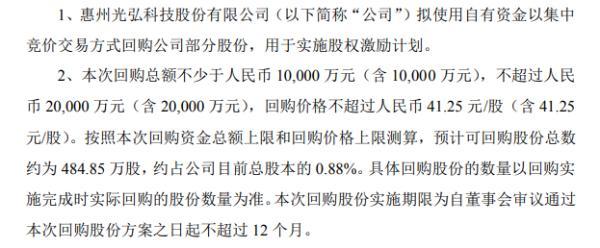 光弘科技将花不超2亿元回购公司股份 用于股权激励