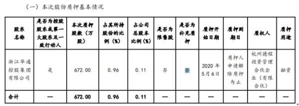 世纪华通股东华通控股质押672万股 用于融资