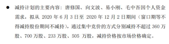 三一重工4名股东拟减持股份 预计合计减持不超过1798万股