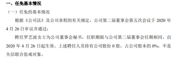 中投创新聘任罗艺波为公司董事会秘书 不持有公司股份