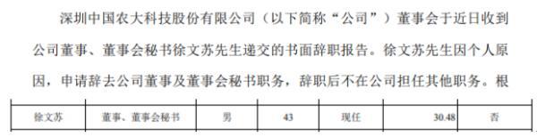 国农科技董事会秘书徐文苏辞职 2019年薪酬为30.48万元